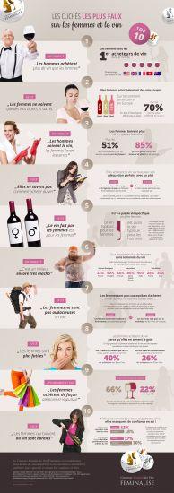 Infographie-FEMINALISE-dec2016