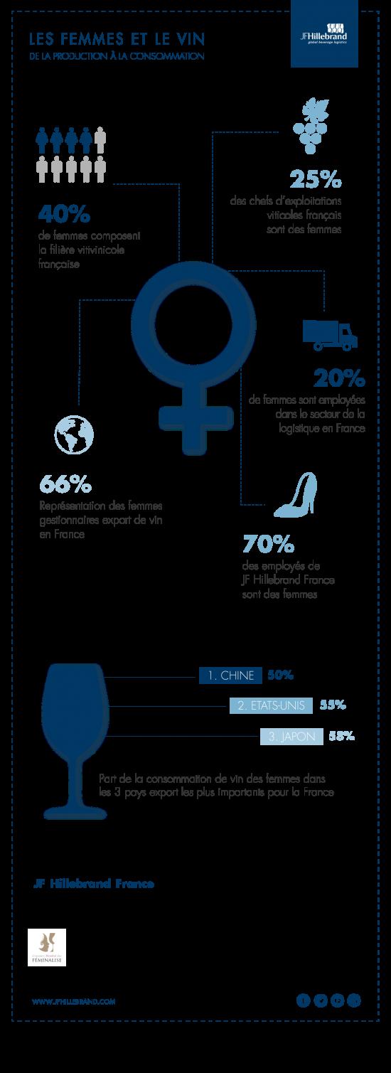 feminalise_infographic_FR
